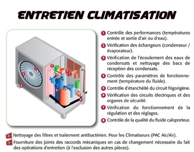 Contrat de maintenance climatisation paris val de marne for Entretien d une climatisation